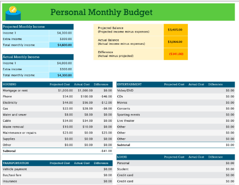 Microsoft Office has dozens of budget templates available for download, and there's probably one that would work for you.