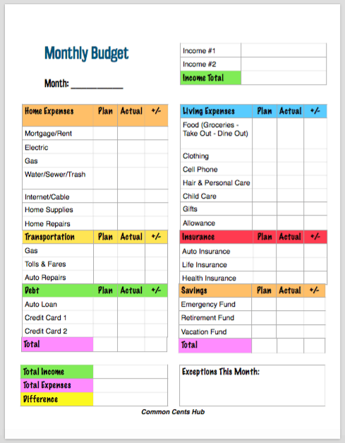 Easy to use monthly budget template